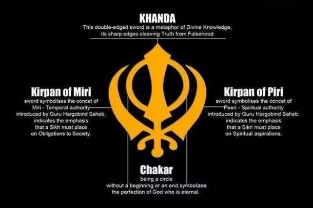 Khanda Pictures  Images  Graphics