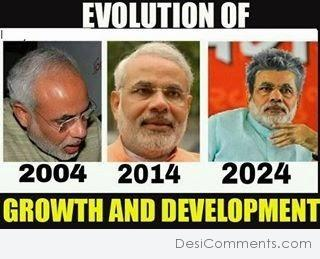 Picture: Evolution
