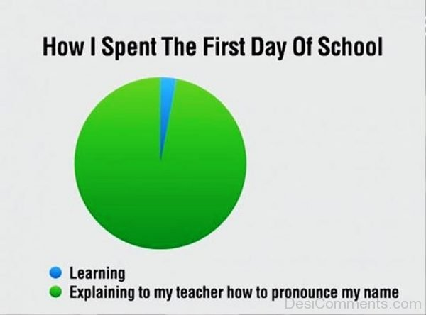 How I Spent The First Day Of School