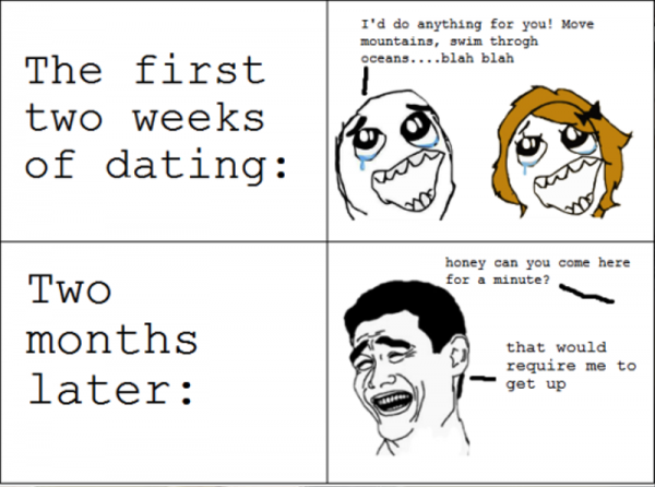 The First Two Weeks Of Dating