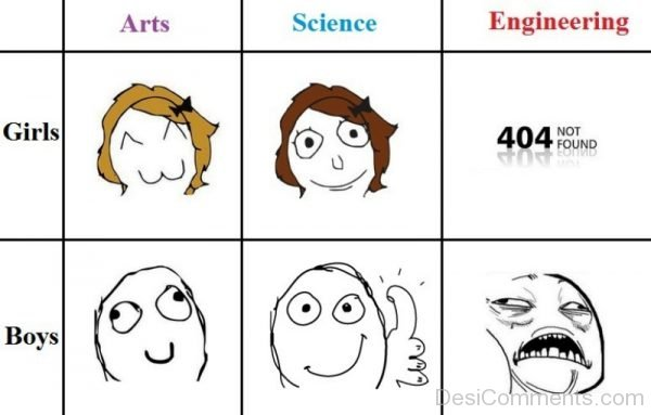 Arts Vs Science Vs Engineering