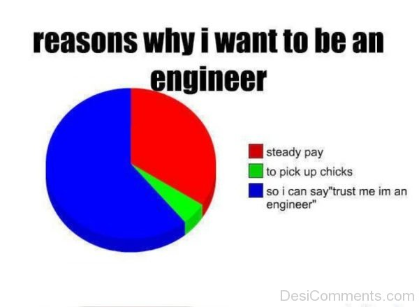 Reasons Why I Want To Be An Engineer