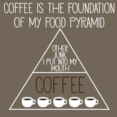 Coffee Is The Foundation Of My Food Pyramid