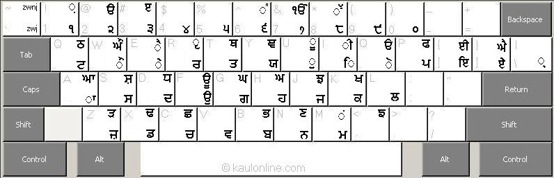 Punjabi Gurmukhi Wallpaper Gurmukhi Typewriter – Type in