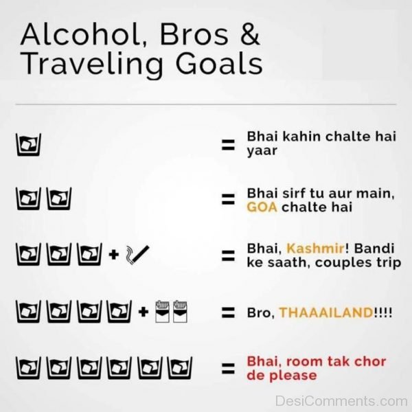 Picture: Alcohol, Bros And Traveling Goals