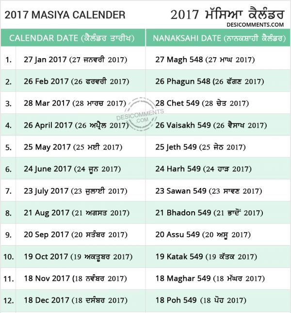 Month Wise Masiya Dates 2017 The dates of Masya (Amavas or No Moon day) in 2017.