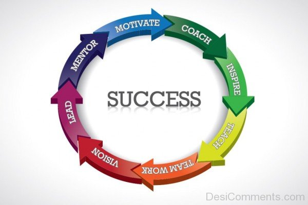 Success - Motivate